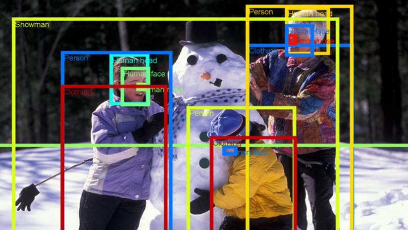 Open Image Dataset v6 Bounding Boxes