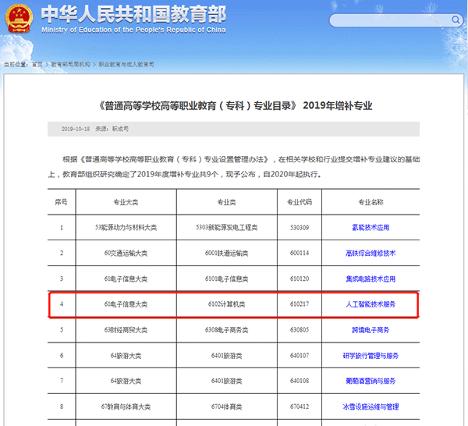 人工智能技术服务_中华人民共和国教育部官网截图