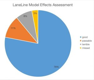 车道线自动标注工具模型检测结果